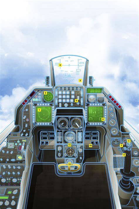 Inside the cockpits of a space shuttle, an F-16 fighter