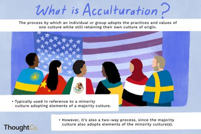 Cultural Relativism Definition and Examples
