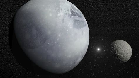 How Big Is Pluto Compared to Earth?