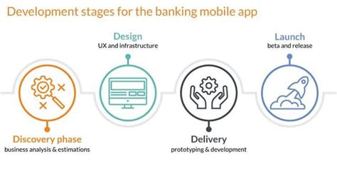 Digital banking transformation in action - a community