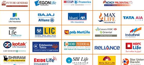 Life Insurance Companies operating in India - as on Date