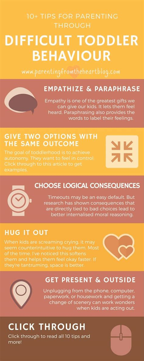 10+ Positive Parenting Strategies for Difficult Toddler
