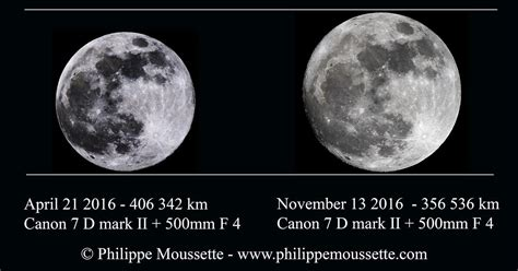 Photographer Shows the Supermoon's Relative Size in the Sky