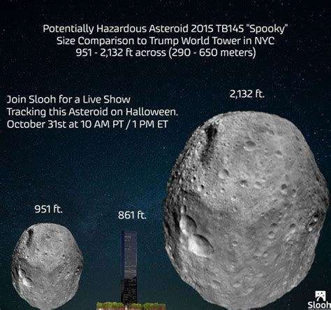 Moon to be HIT by an asteroid: Warning of collision course