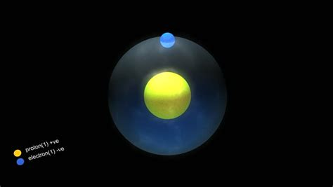 Hydrogen Atom, With Element's Symbol, Number, Mass And