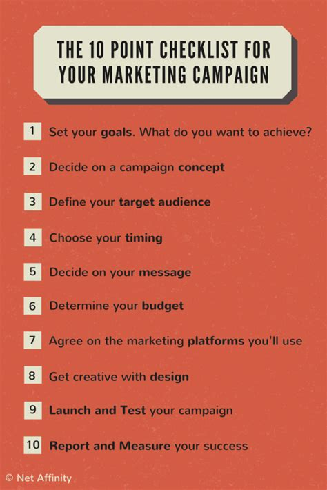 The 10 point Checklist for a Successful Digital Marketing