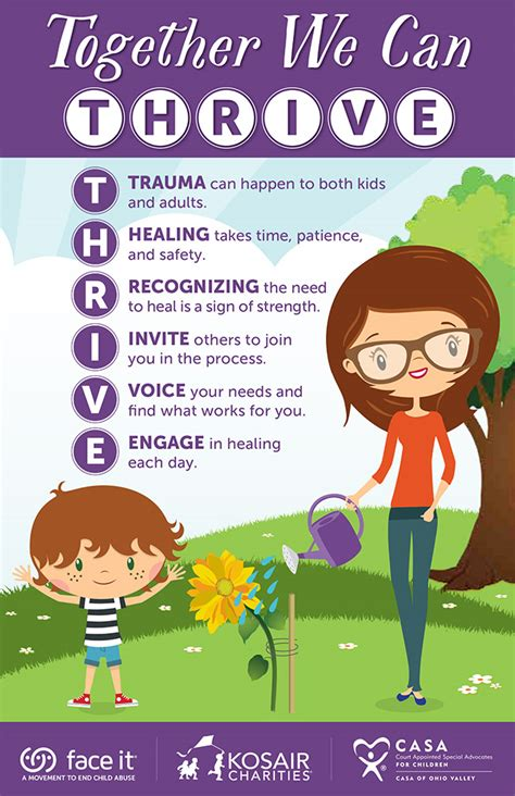 Face It Friday: Survive, Heal, THRIVE - Face It