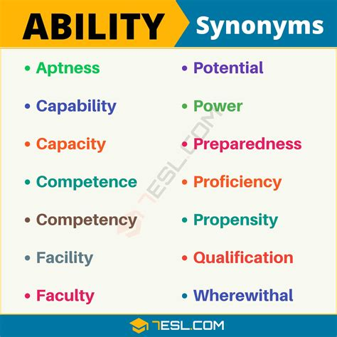 ABILITY Synonym: List of 100 Synonyms for Ability with